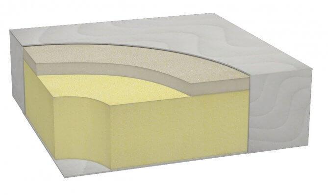Čiužinys Milk Matrest (140 cm, h - 12 cm)