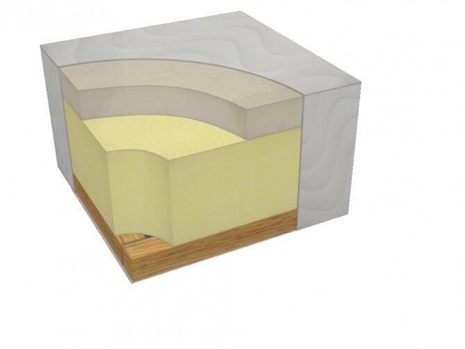 Čiužinys Memory Matrest su rėmu (90 cm, h - 20 cm)
